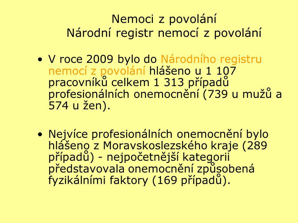 Nemoci z povolání Národní registr nemocí z povolání