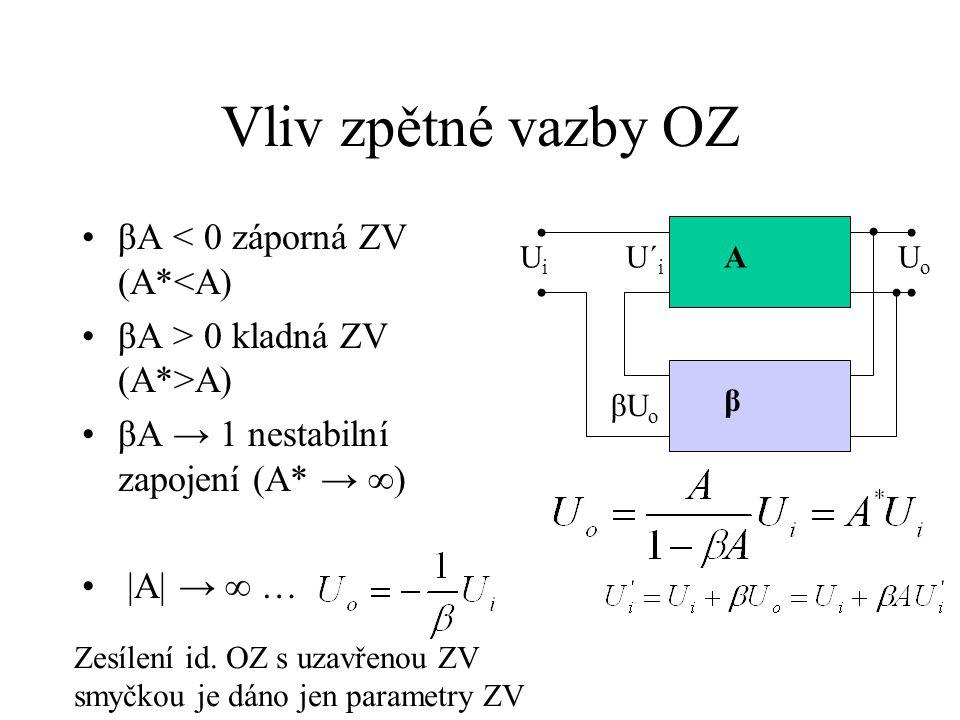 Vliv zpětné vazby OZ βA < 0 záporná ZV (A*<A)