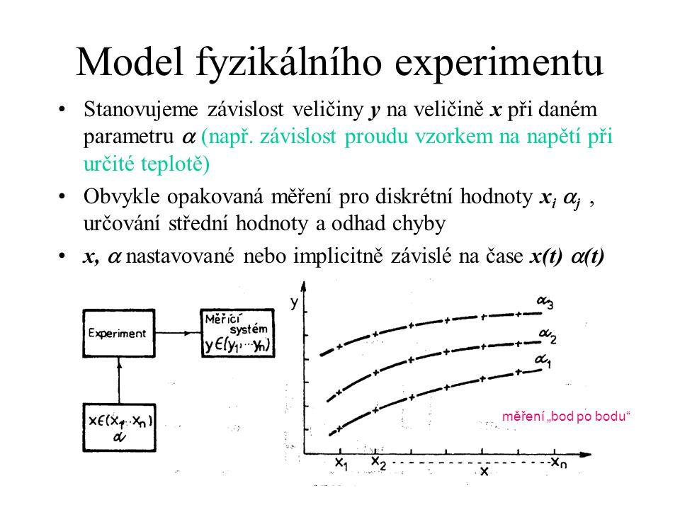Model fyzikálního experimentu