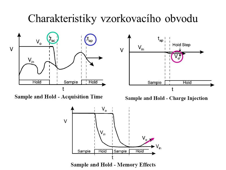 Charakteristiky vzorkovacího obvodu
