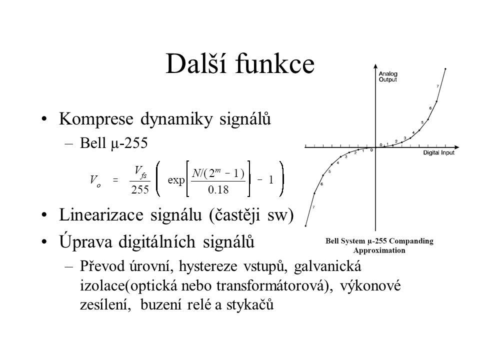 Další funkce Komprese dynamiky signálů