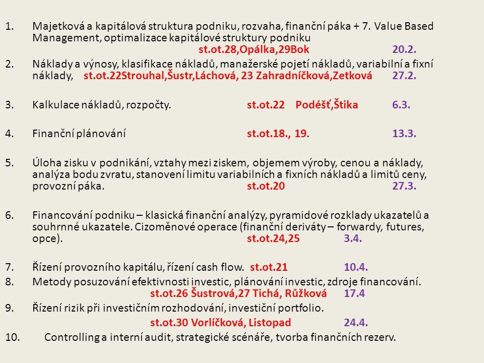 Majetková a kapitálová struktura podniku, rozvaha, finanční páka + 7