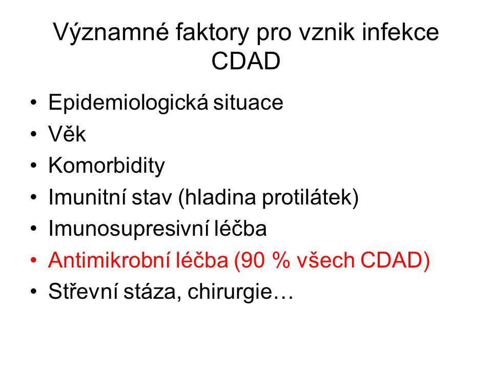 Významné faktory pro vznik infekce CDAD