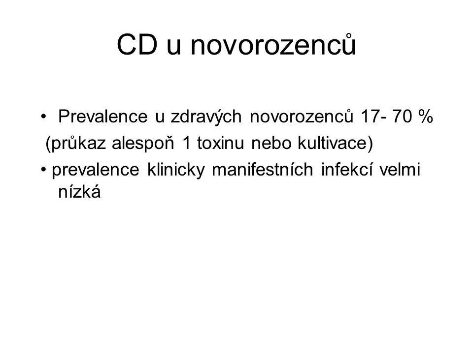 CD u novorozenců Prevalence u zdravých novorozenců 17- 70 %