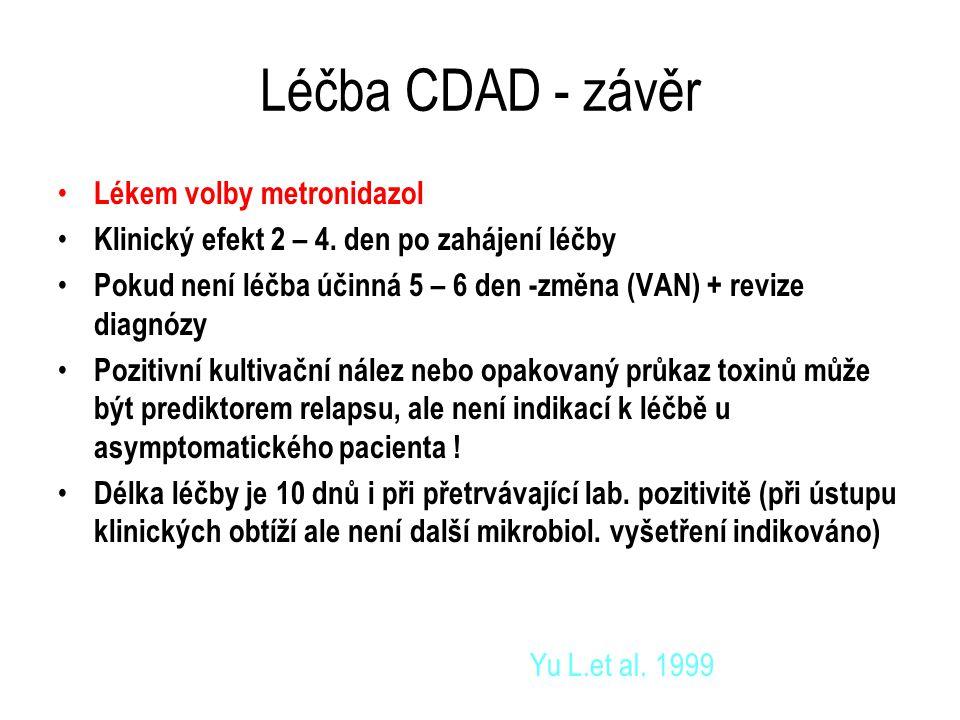 Léčba CDAD - závěr Lékem volby metronidazol