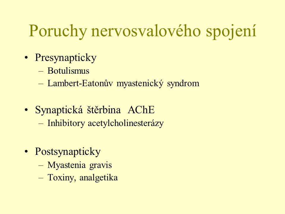 Poruchy nervosvalového spojení