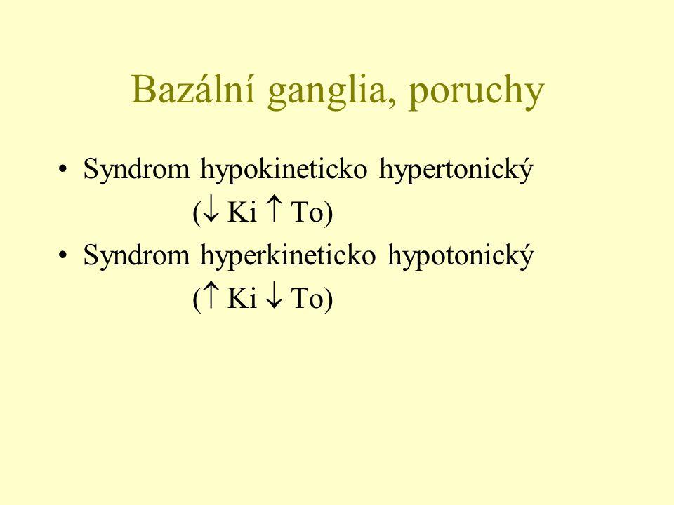 Bazální ganglia, poruchy