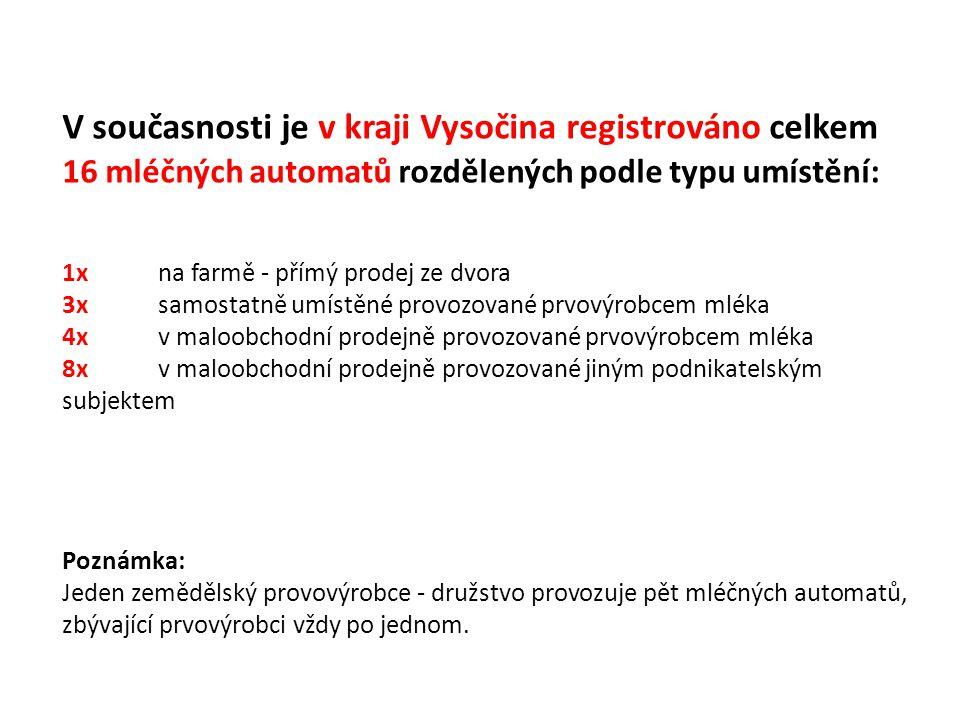 V současnosti je v kraji Vysočina registrováno celkem