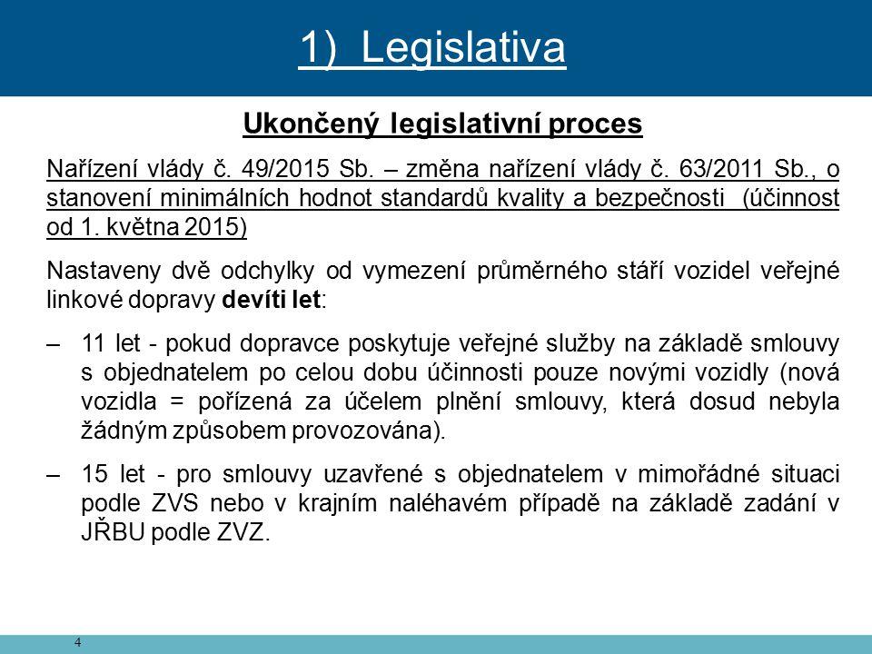 Ukončený legislativní proces