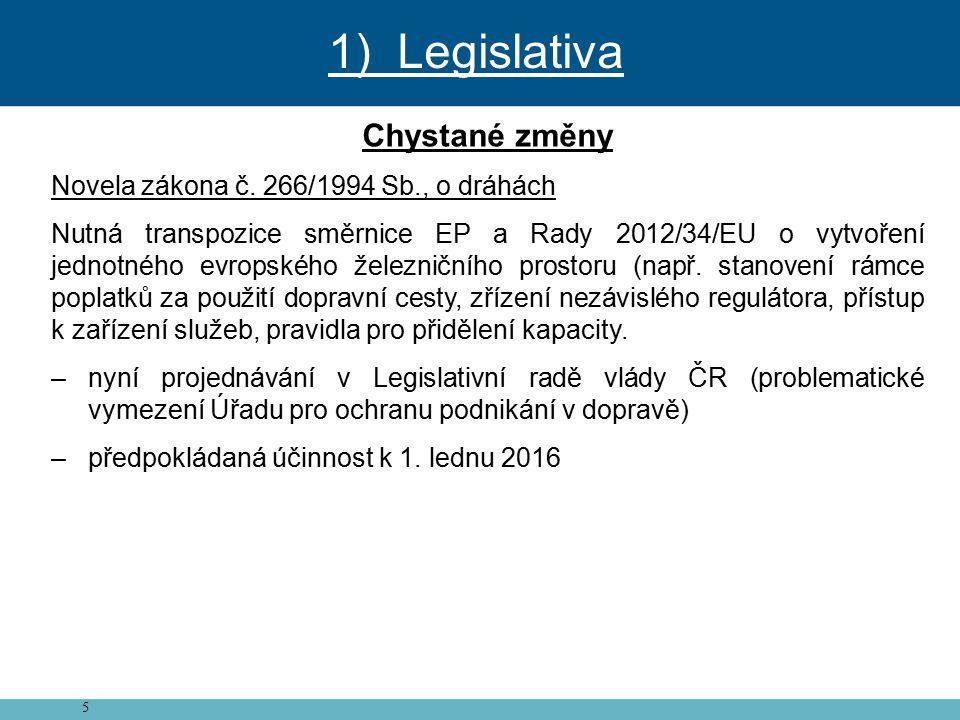 1) Legislativa Chystané změny Novela zákona č. 266/1994 Sb., o dráhách