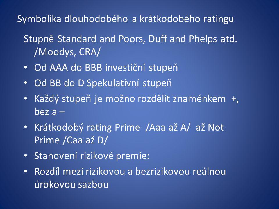 Symbolika dlouhodobého a krátkodobého ratingu