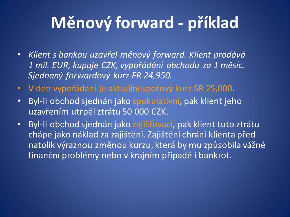 Měnový forward - příklad