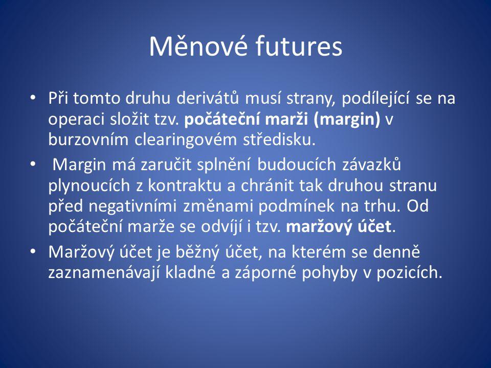 Měnové futures