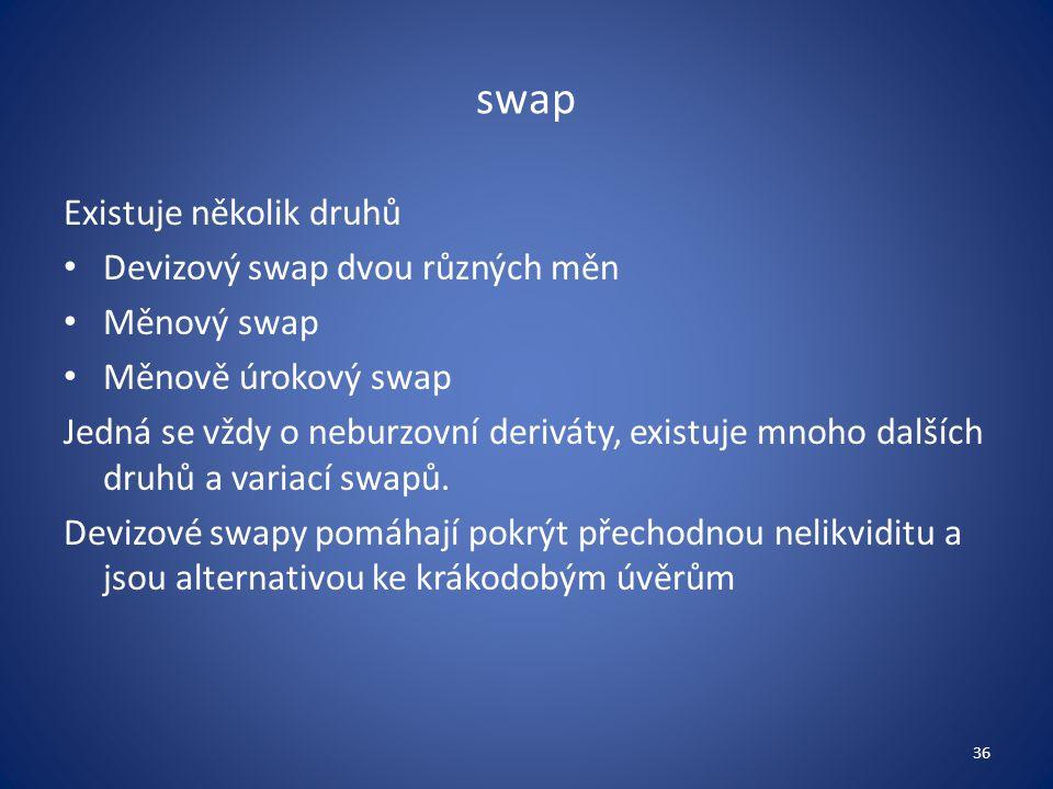 swap Existuje několik druhů Devizový swap dvou různých měn Měnový swap
