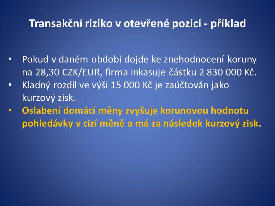Transakční riziko v otevřené pozici - příklad