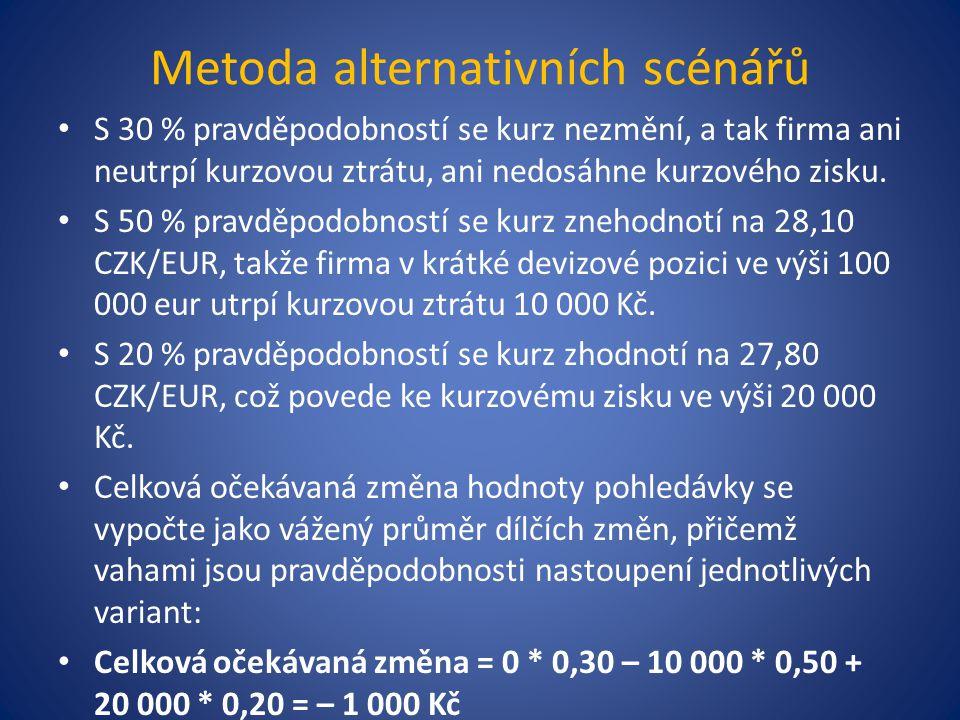 Metoda alternativních scénářů