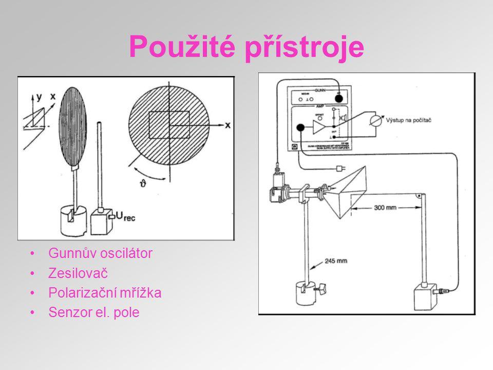 Použité přístroje Gunnův oscilátor Zesilovač Polarizační mřížka