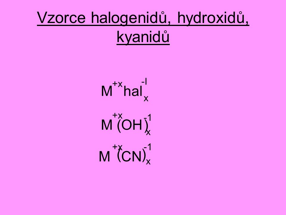 Vzorce halogenidů, hydroxidů, kyanidů