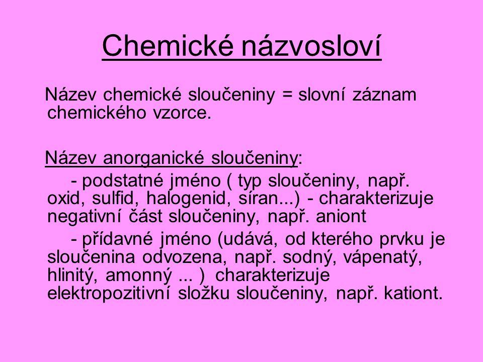 Chemické názvosloví Název chemické sloučeniny = slovní záznam chemického vzorce. Název anorganické sloučeniny: