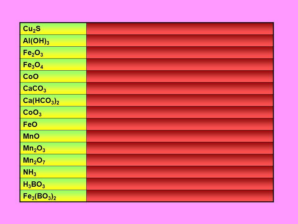 Cu2S Al(OH)3 Fe2O3 Fe3O4 CoO CaCO3 Ca(HCO3)2 CoO3 FeO MnO Mn2O3 Mn2O7 NH3 H3BO3 Fe3(BO3)2