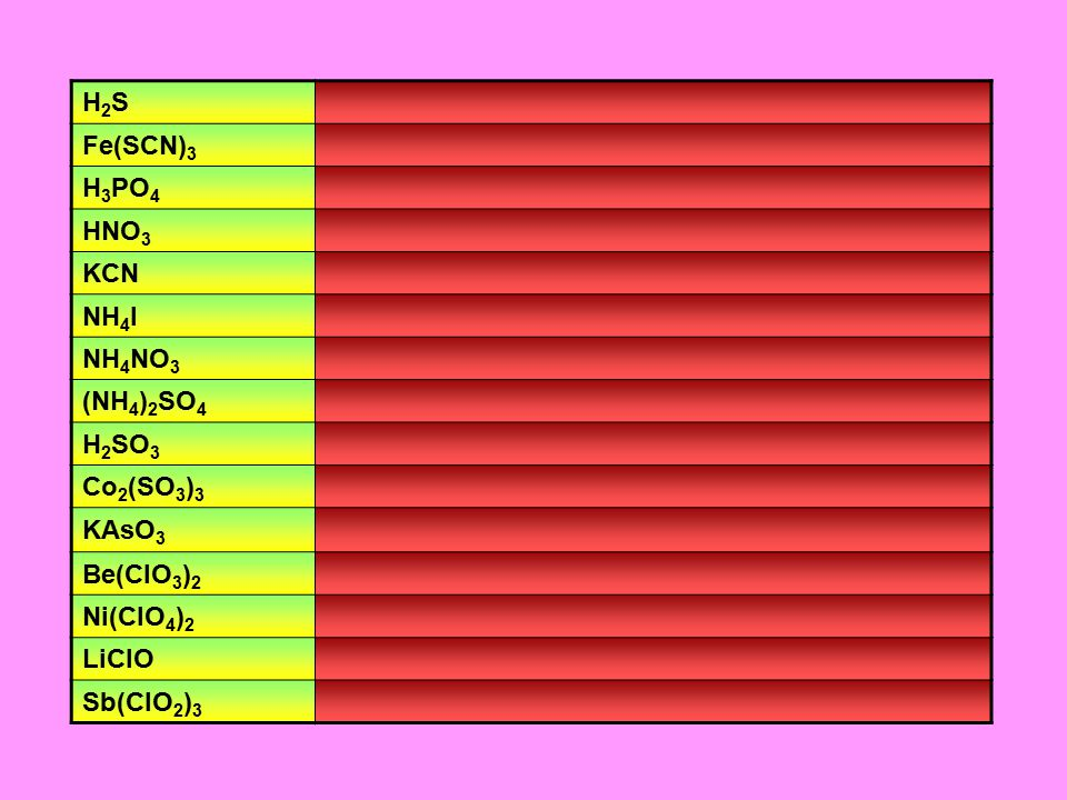 H2S Fe(SCN)3. H3PO4. HNO3. KCN. NH4I. NH4NO3. (NH4)2SO4. H2SO3. Co2(SO3)3. KAsO3. Be(ClO3)2.