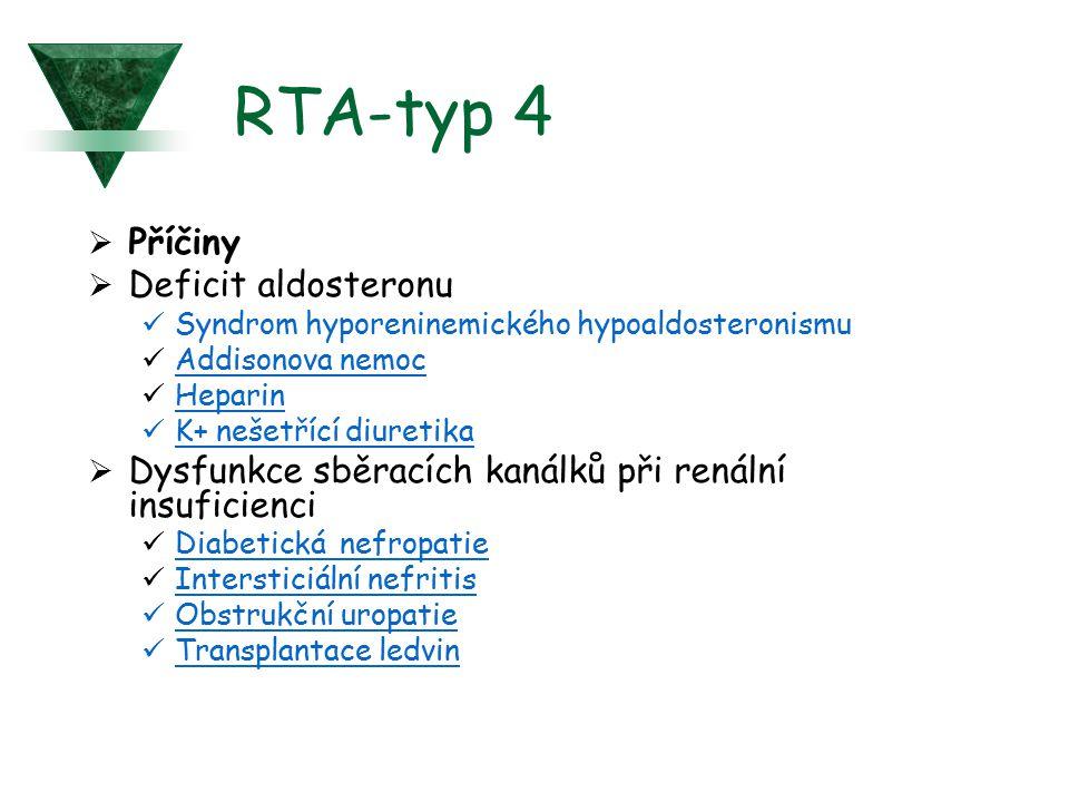 RTA-typ 4 Příčiny Deficit aldosteronu