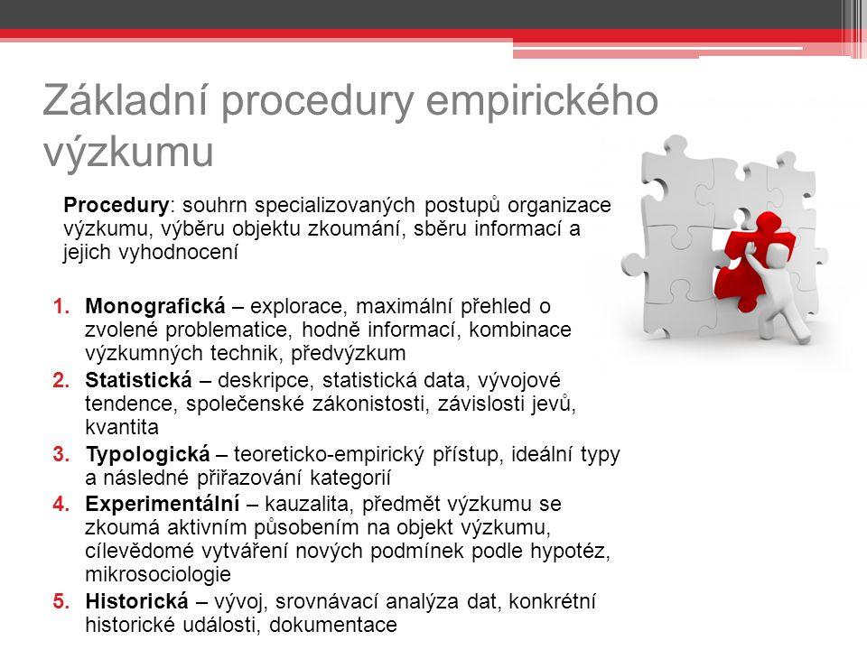 Základní procedury empirického výzkumu