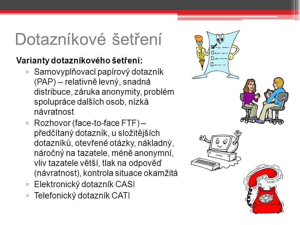 Dotazníkové šetření Varianty dotazníkového šetření: