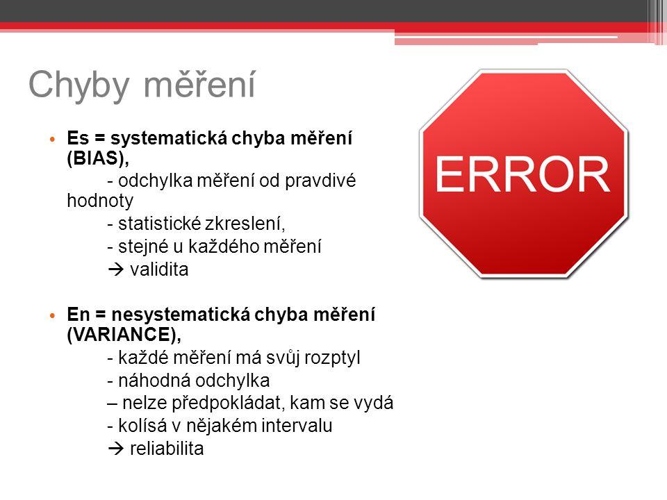 Chyby měření Es = systematická chyba měření (BIAS),