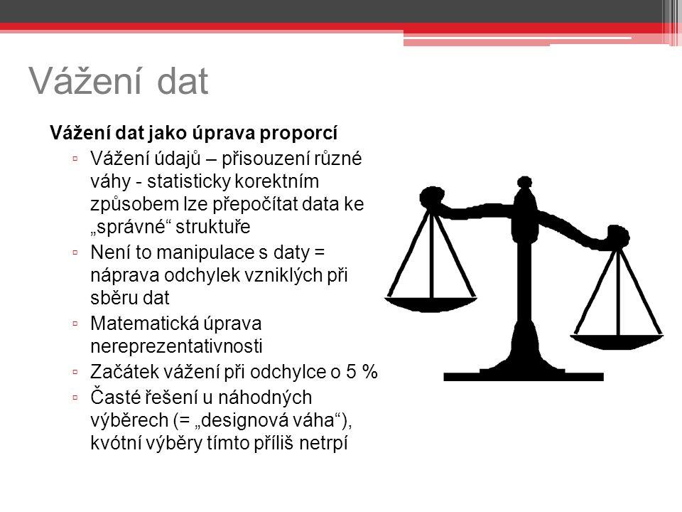 Vážení dat Vážení dat jako úprava proporcí