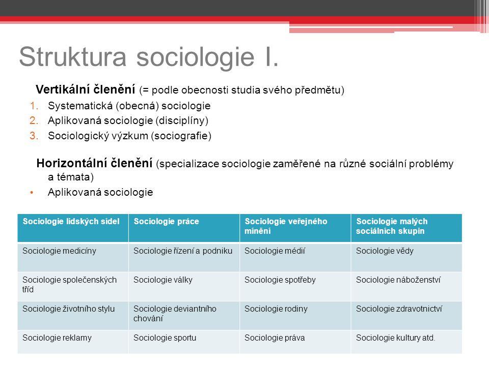Struktura sociologie I.