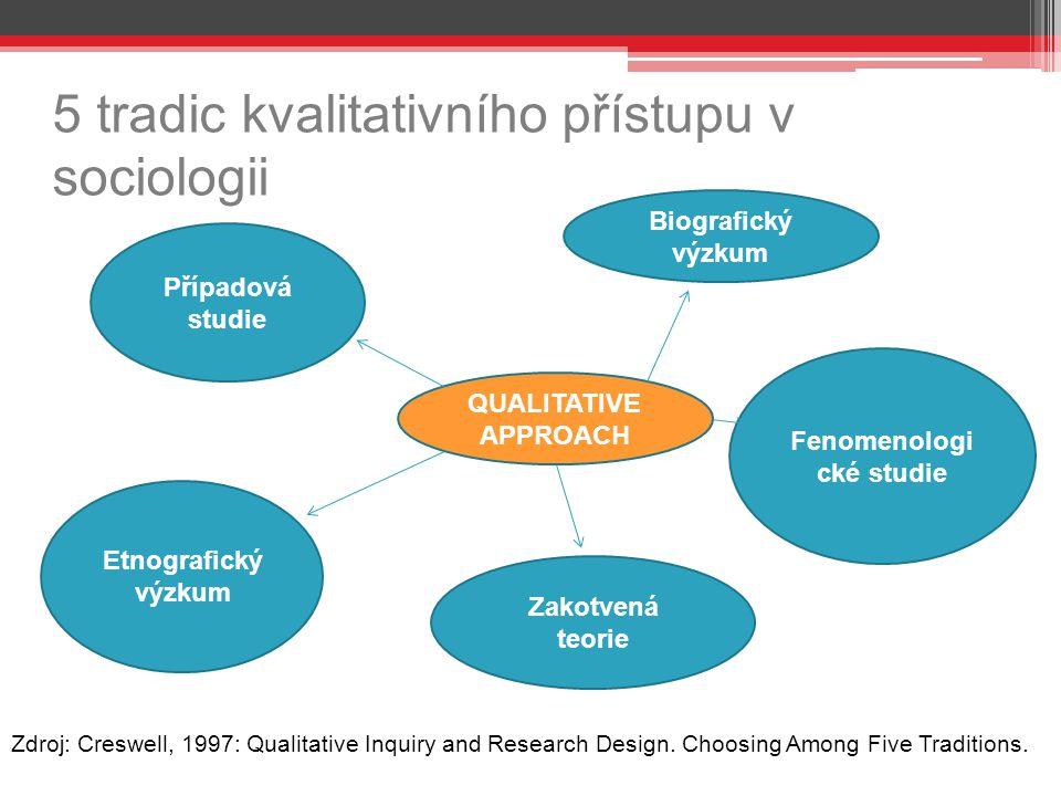 5 tradic kvalitativního přístupu v sociologii