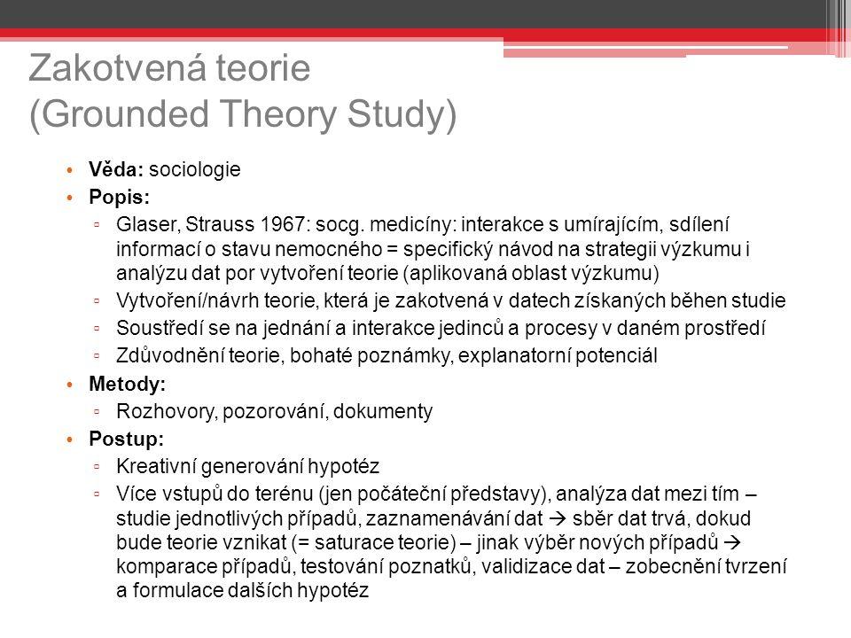 Zakotvená teorie (Grounded Theory Study)