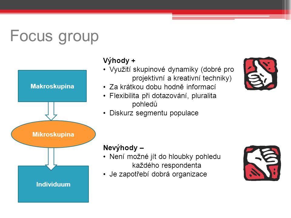 Focus group Výhody + Využití skupinové dynamiky (dobré pro projektivní a kreativní techniky) Za krátkou dobu hodně informací.
