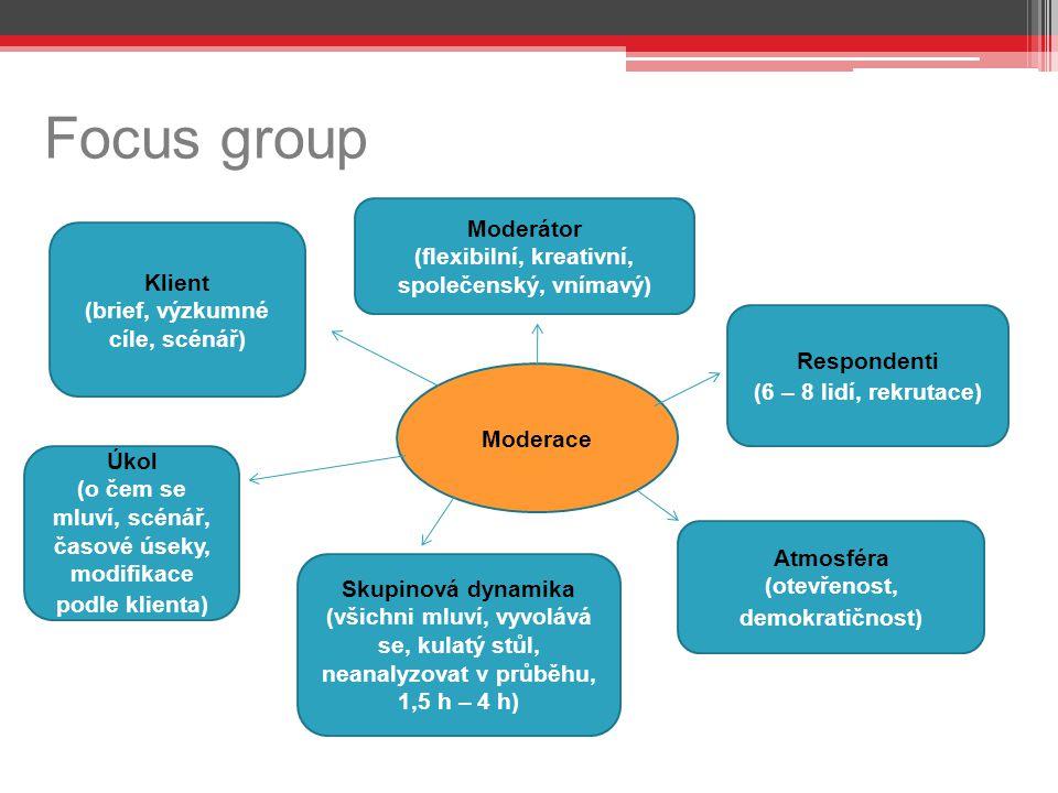 Focus group s Moderátor (flexibilní, kreativní, společenský, vnímavý)