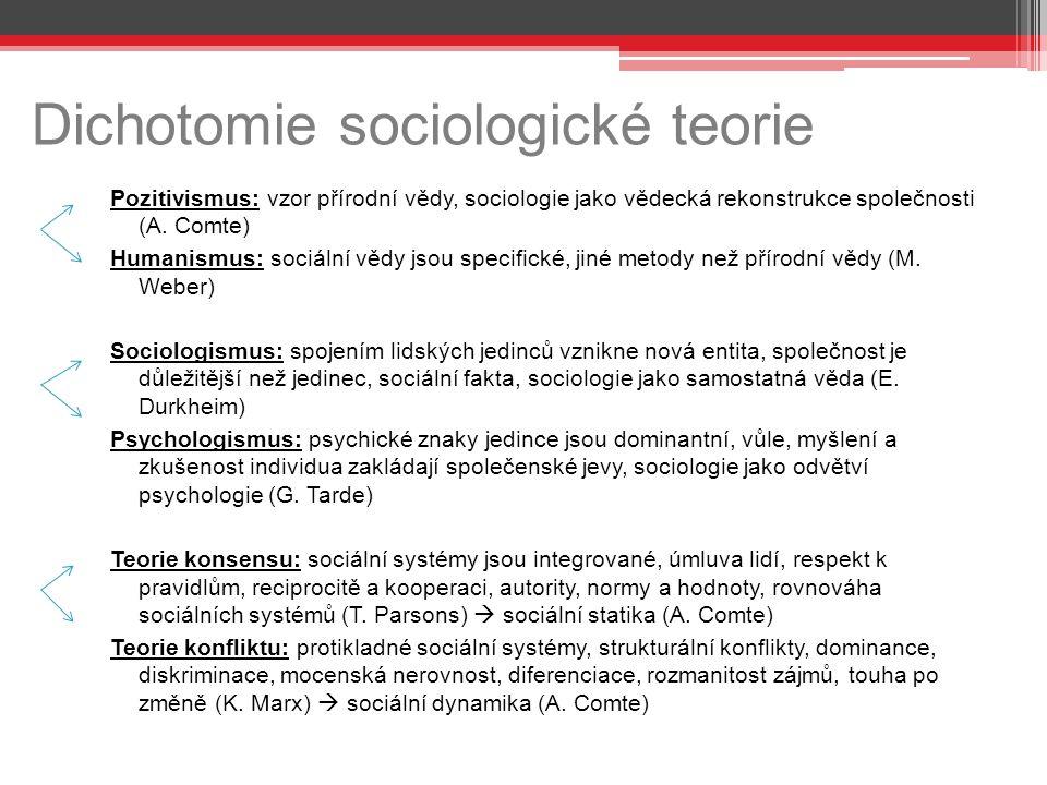 Dichotomie sociologické teorie