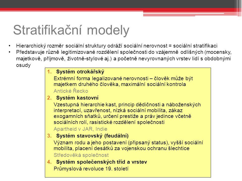 Stratifikační modely Hierarchický rozměr sociální struktury odráží sociální nerovnost = sociální stratifikaci.