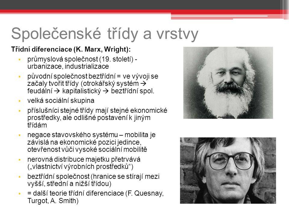 Společenské třídy a vrstvy
