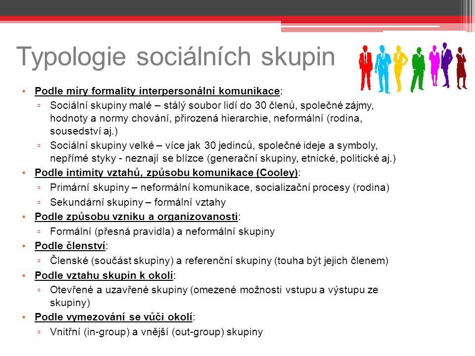 Typologie sociálních skupin