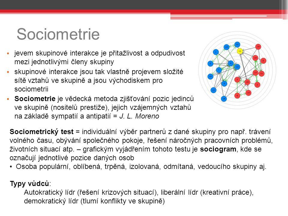 Sociometrie jevem skupinové interakce je přitažlivost a odpudivost mezi jednotlivými členy skupiny.
