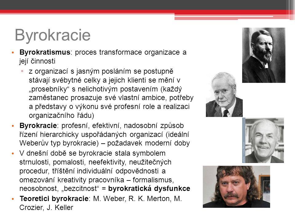 Byrokracie Byrokratismus: proces transformace organizace a její činnosti.