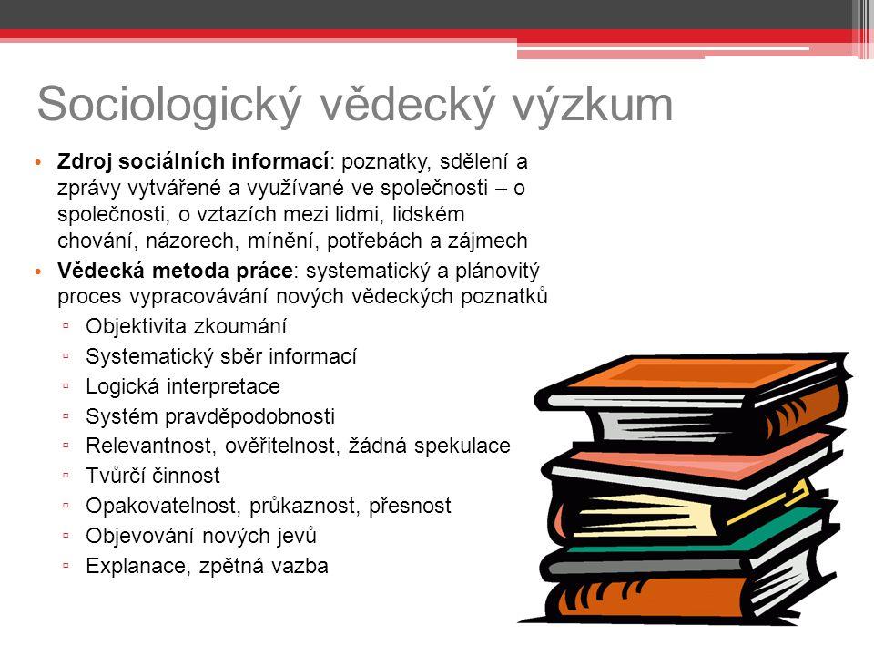 Sociologický vědecký výzkum