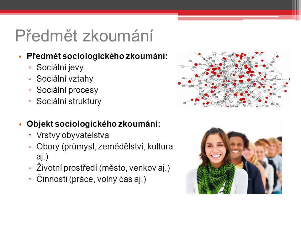 Předmět zkoumání Předmět sociologického zkoumání: Sociální jevy
