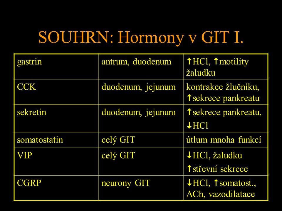 SOUHRN: Hormony v GIT I. gastrin antrum, duodenum
