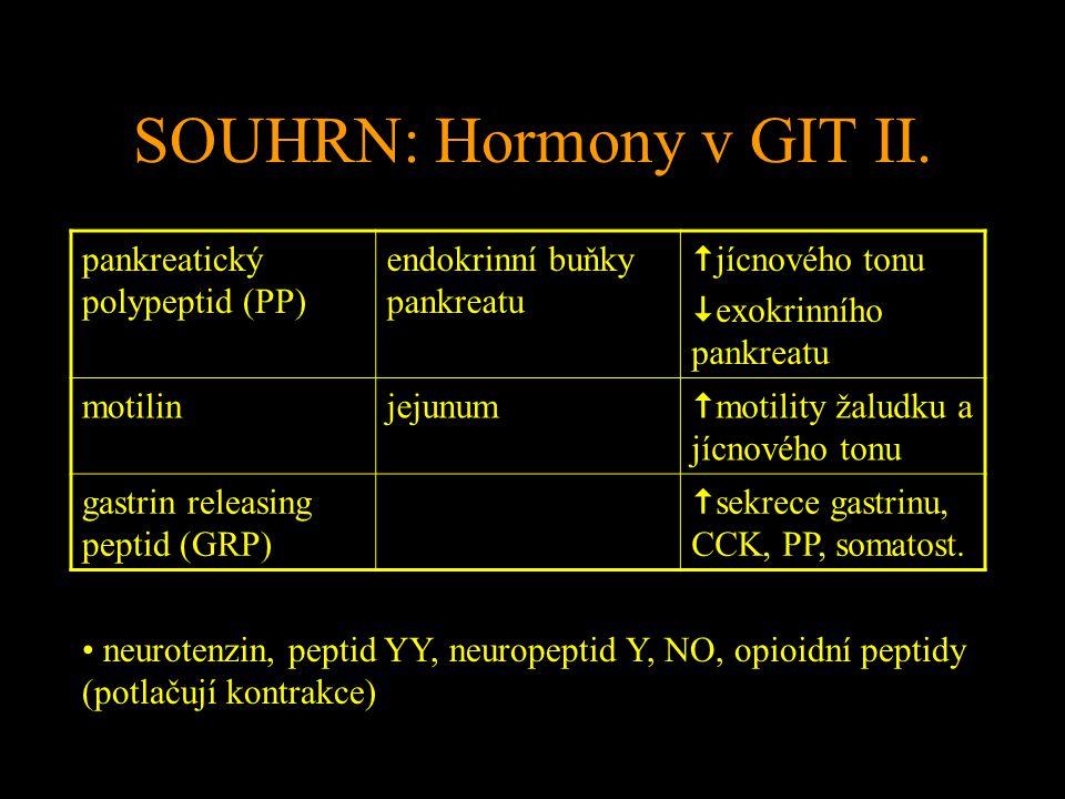 SOUHRN: Hormony v GIT II.
