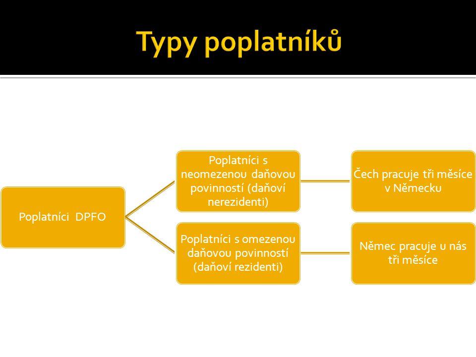 Typy poplatníků Poplatníci DPFO