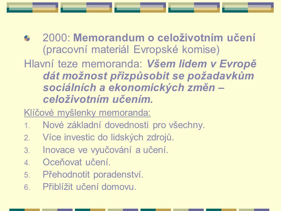 2000: Memorandum o celoživotním učení (pracovní materiál Evropské komise)