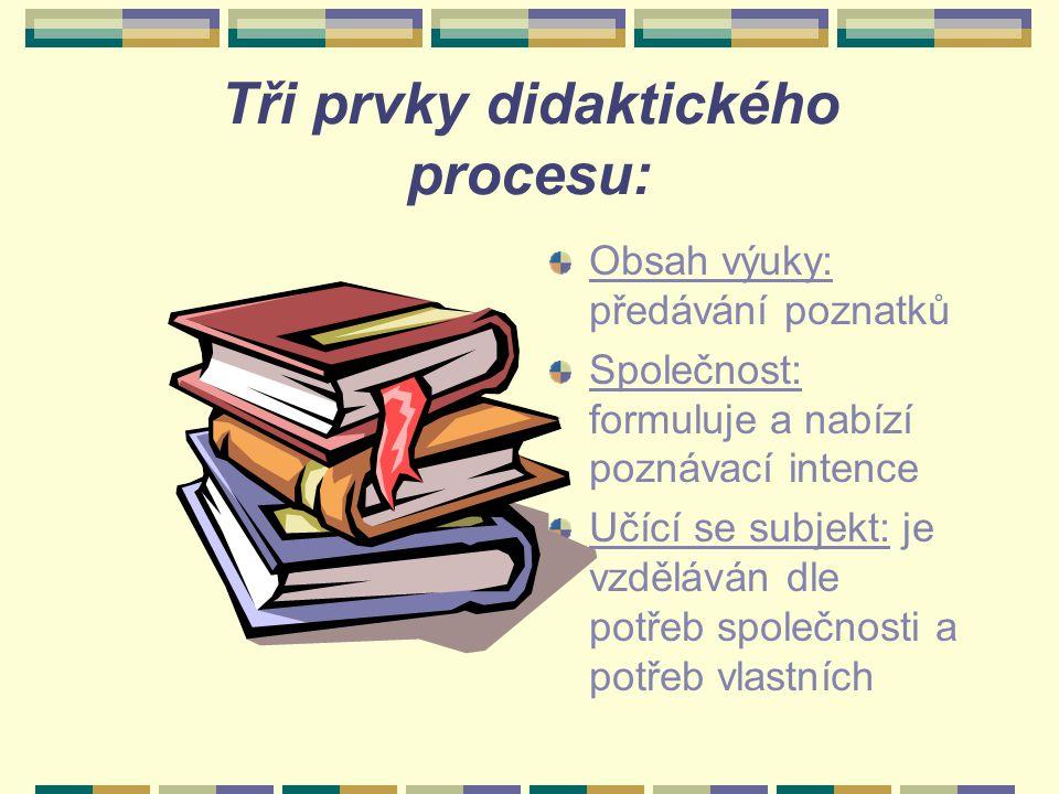 Tři prvky didaktického procesu: