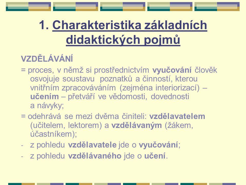 1. Charakteristika základních didaktických pojmů
