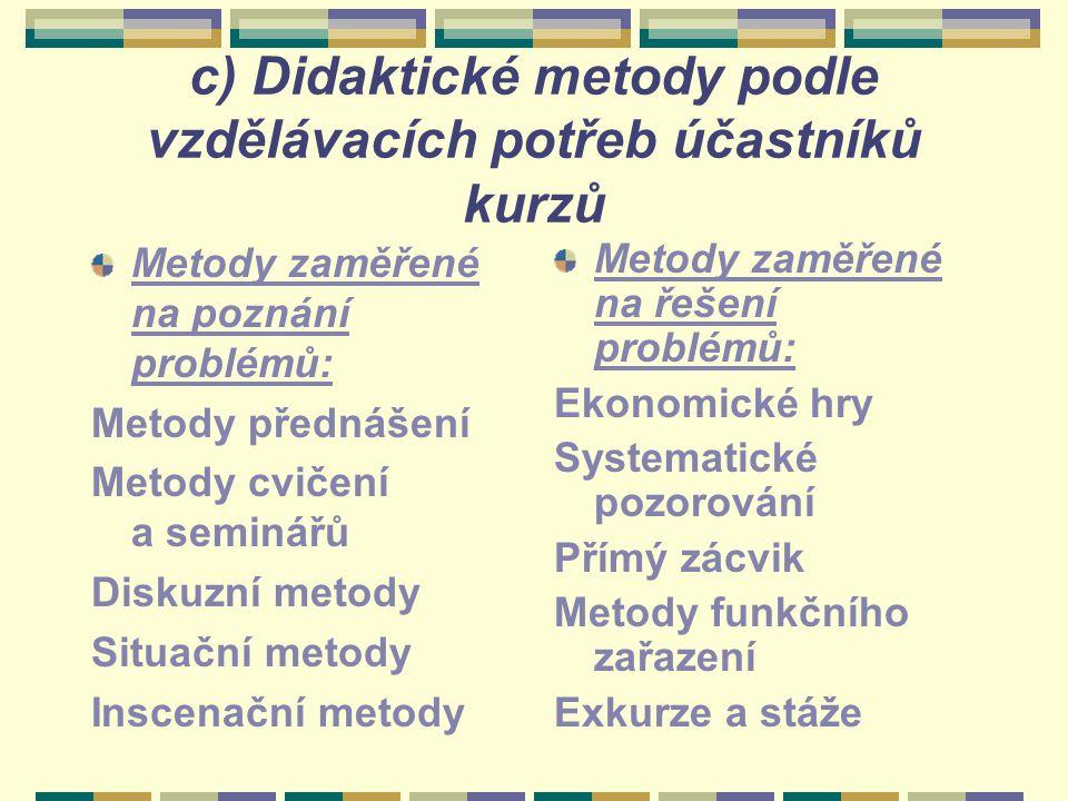 c) Didaktické metody podle vzdělávacích potřeb účastníků kurzů